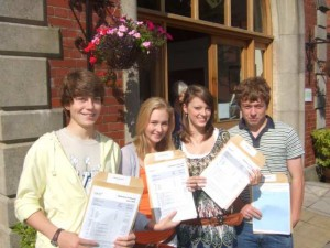 GCSE Results 2008
