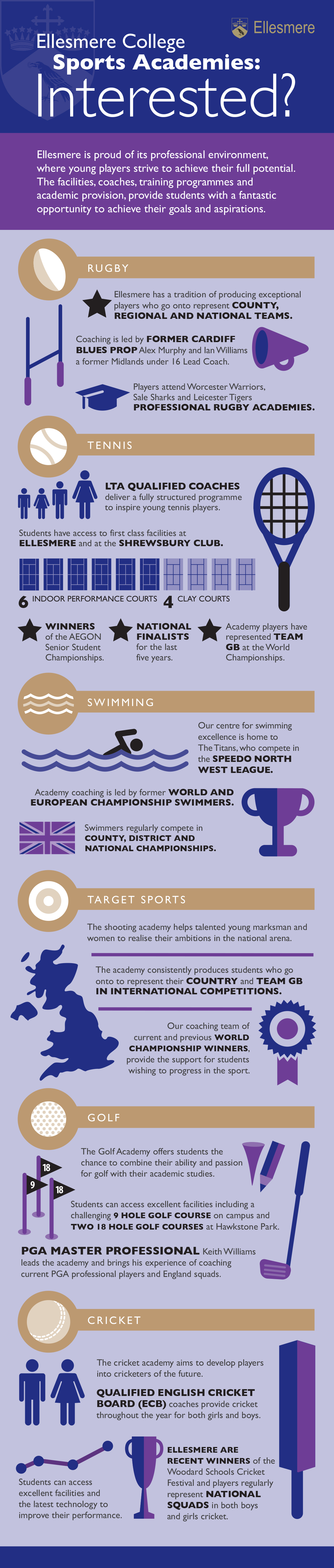 ellesmere-college-sports-infographic
